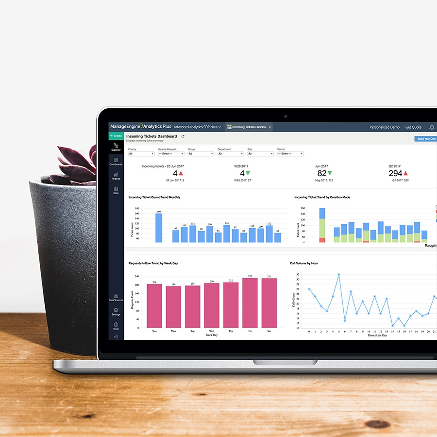 Analytics Plus 3
