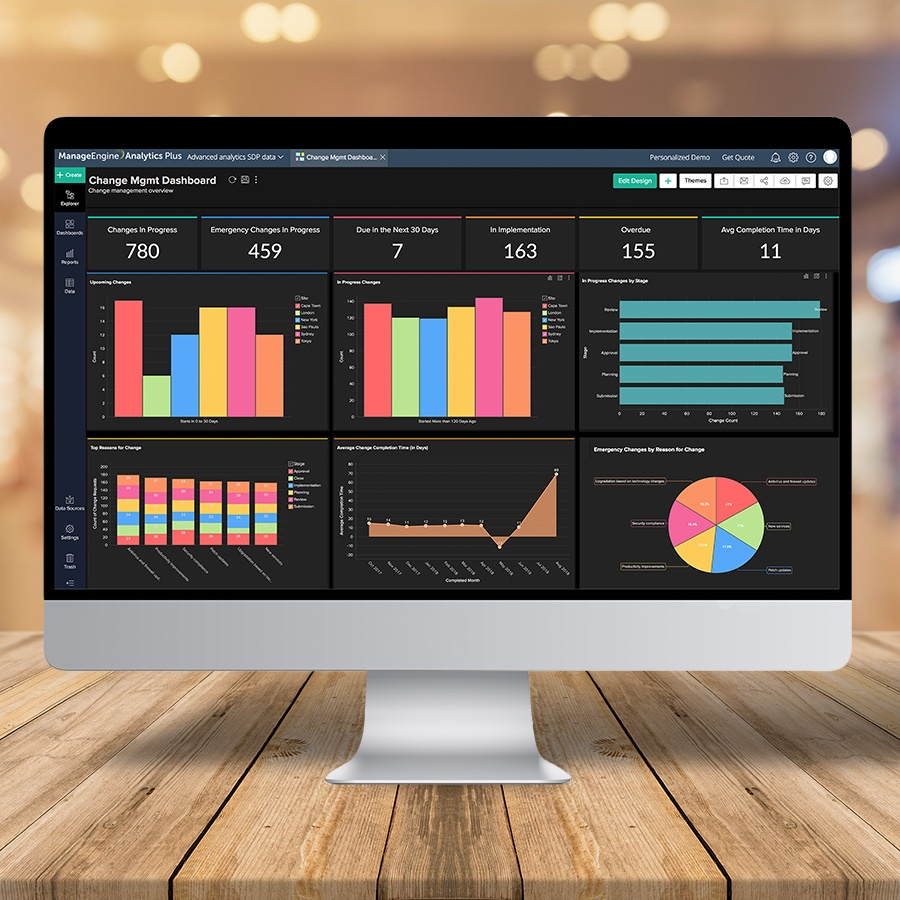 Analytics Plus 1